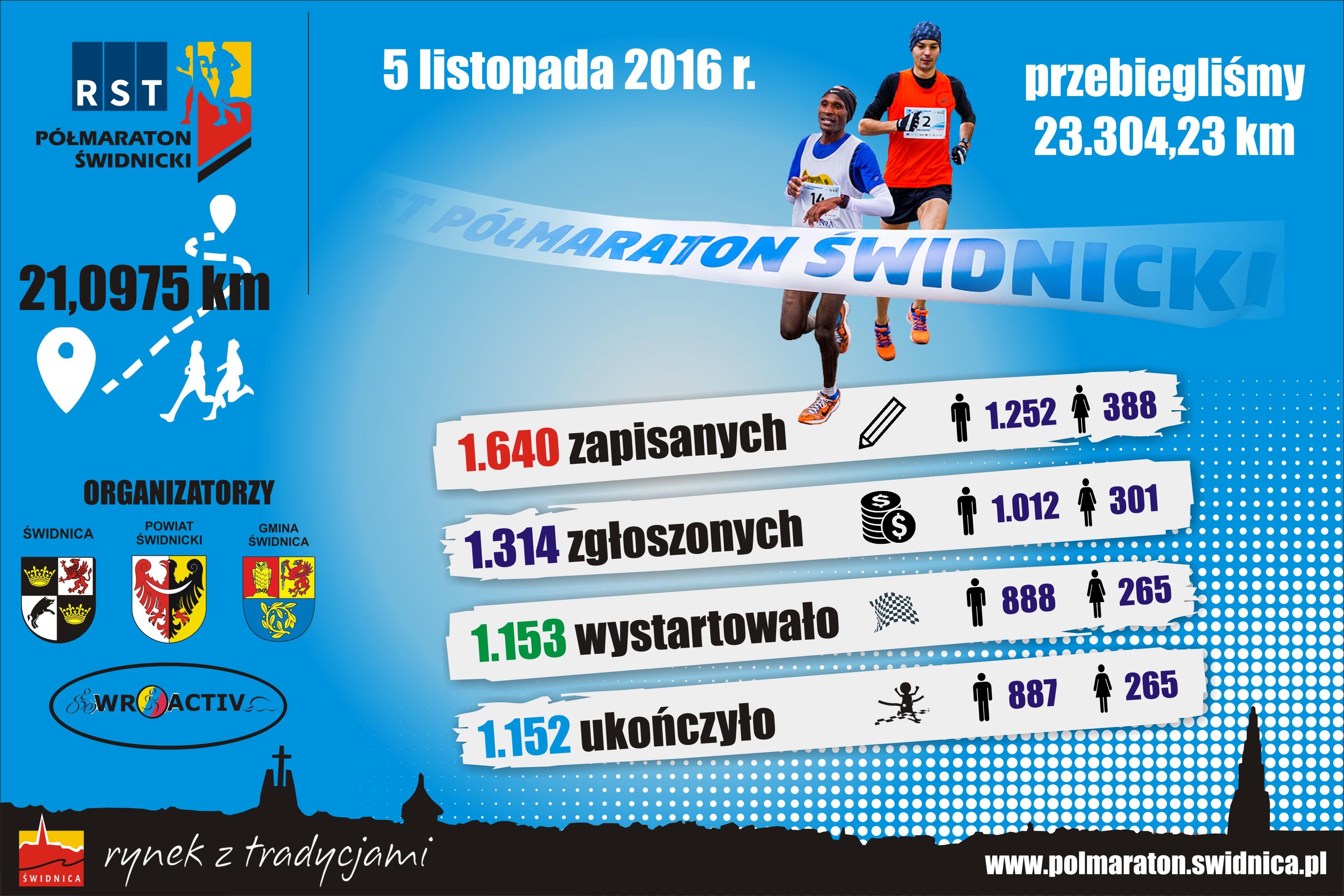 infografika-2016-podsumowanie-01